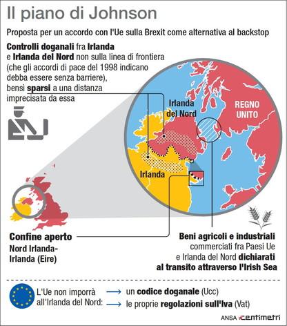 Brexit, la proposta di Johnson per un accordo con l'Ue