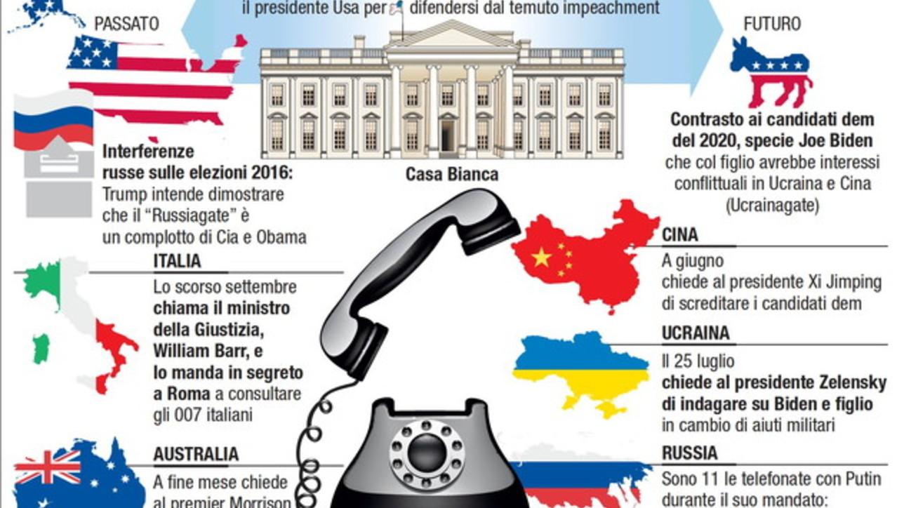 Usa, spunta una seconda talpa contro Trumpnell'Ucrainagate