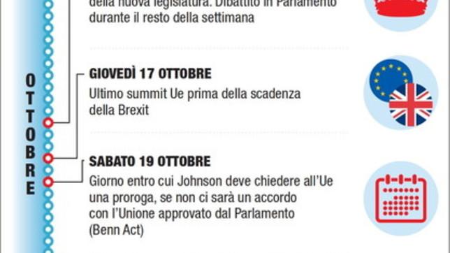 Brexit: le scadenze da qui al 31 ottobre