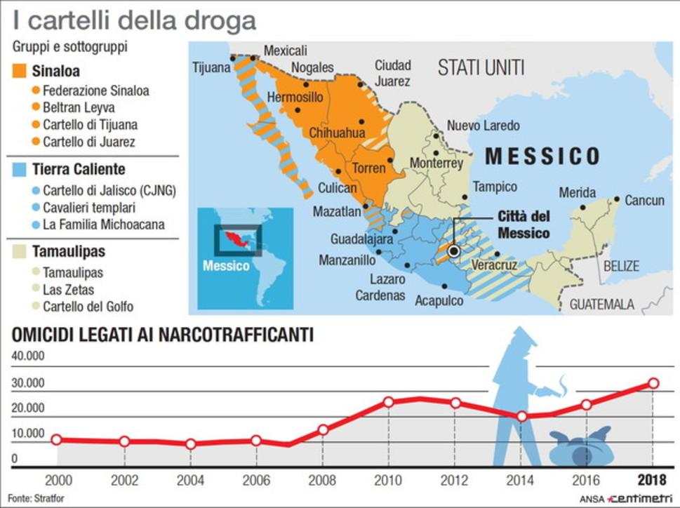 La mappa dei cartelli della droga in Messico