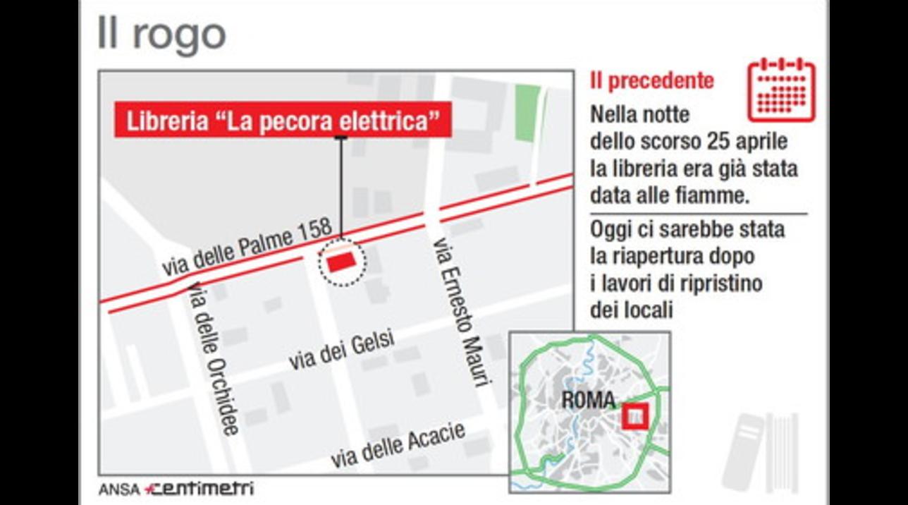 Roma, secondo rogo in pochi mesi in libreria antifascista: la localizzazione