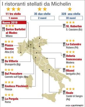 Cartina Michelin Italia.Guida Michelin La Mappa Dei Ristoranti Stellati Foto Tgcom24