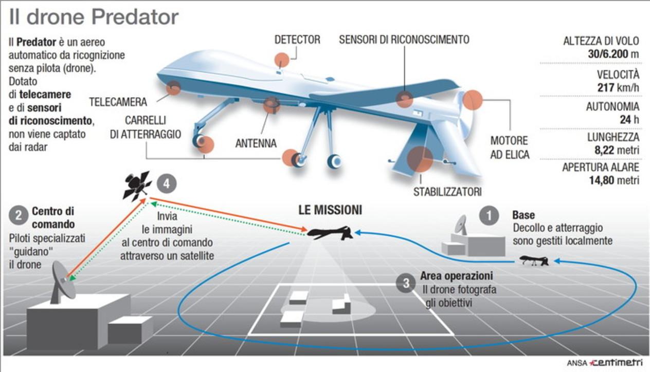Libia, drone militare italiano precipitato in Libia
