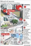 Attacco terroristico a Londra: le fasi