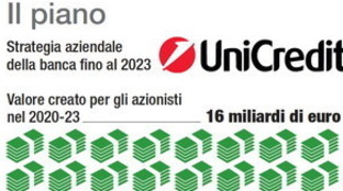 Unicredit, il piano strategico fino al 2023