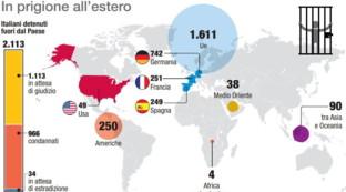 Caso Chico Forti, i numeri degli italiani detenuti all'estero