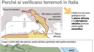 Terremoto al Mugello, i motivi della scossa