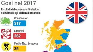 Elezioni in Gran Bretagna, i risultati del 2017