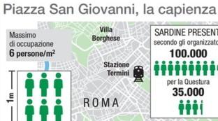Sardine a Roma, la capienza di Piazza San Giovanni