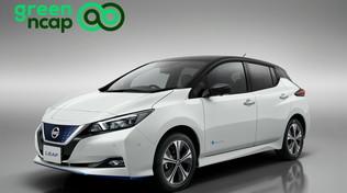 Green NCAP, il test europeo delle auto più ecologiche