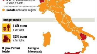 Saldi invernali, si parte con la Basilicata e la Sicilia