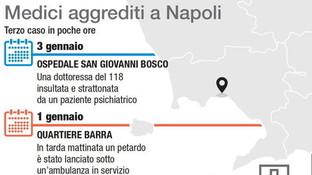 Medici aggrediti, i casi nel Napoletano