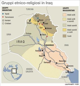 I gruppi etnico-religiosi presente in Iraq