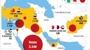 Dove sono dislocati i solati italiani in Medio Oriente