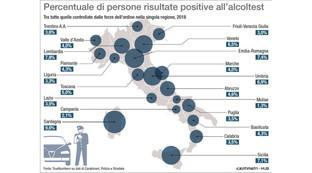 Automobilisti ubriachi, i controlli regione per regione