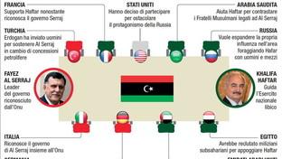 Libia, chi ci sarà alla conferenza di Berlino