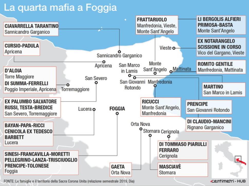 La mafia a Foggia e  il territorio della Sacra Corona Unita