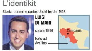 Biografia politica di Luigi Di Maio