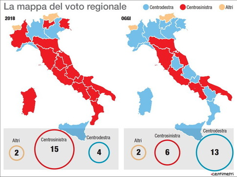 Com'è cambiato il colore politico regionale dal 2018 a oggi