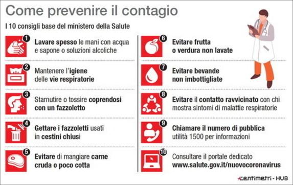 Coronavirus, come prevenire il contagio: i consigli del ministero della Salute