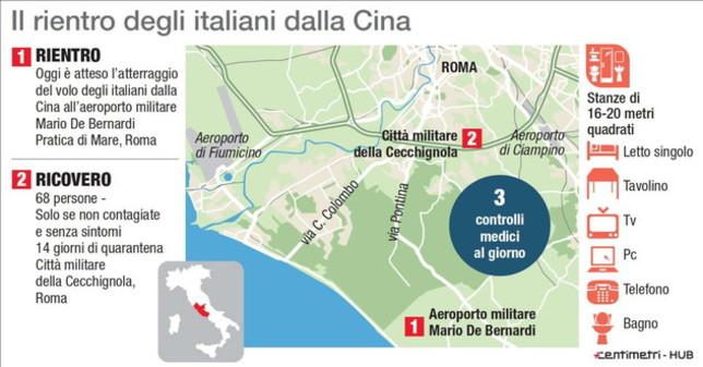Coronavirus, il rientro degli italiani dalla Cina