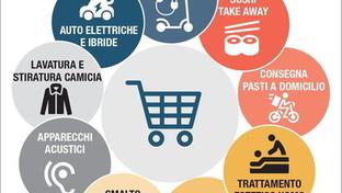 Nuovi prodotti nel paniere Istat 2020