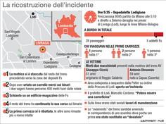 Frecciarossa deragliato a Lodi, la ricostruzione dell'incidente
