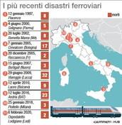I più recenti disastri ferroviari