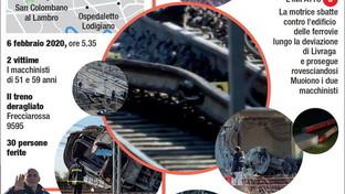 La ricostruzione del disastro ferroviario presso Lodi