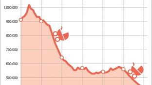 Il crollo delle nascite in Italia dal 1960 a oggi