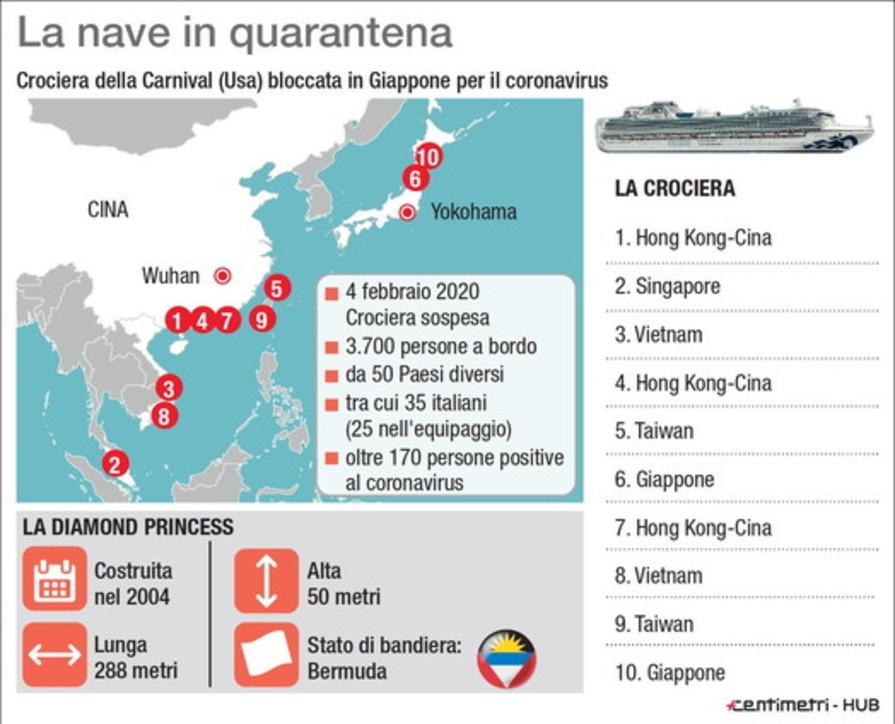 Coronavirus: i numeri della Diamond Princess, la nave in quarantena