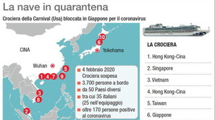 Coronavirus: i numeri della Diamond Princess, la nave in quarantena