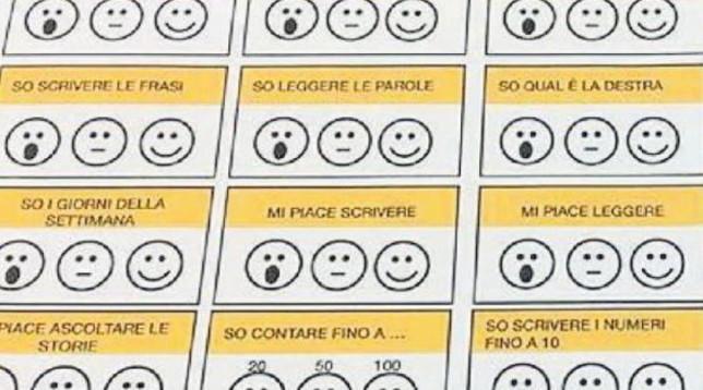Modena, niente più pagelle: a scuola arrivano i voti con le emoticon