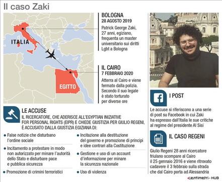 Egitto, il caso Zaky