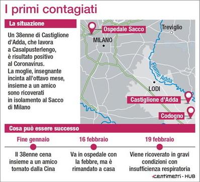 Coronavirus, i contagiati nel Lodigiano
