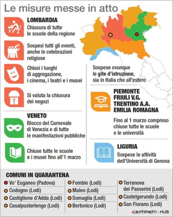 Coronavirus in Italia, le misure messe in atto regione per regione