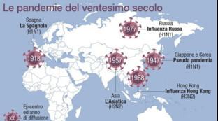 Mappa degli epicentri delle pandemie influenzali del XX secolo