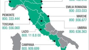 Coronavirus, i numeri verdi delle regioni