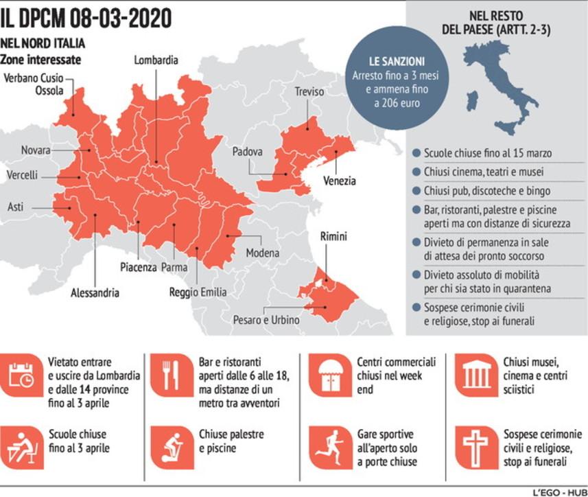 """Coronavirus, il decreto: """"chiuse"""" Lombardia e 14 province fino al 3 aprile."""