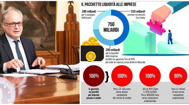 Dal governo arrivano altri 400 miliardi per la ripresa | Tutte le misure previste dal decreto| Conte: