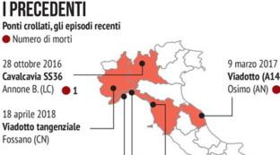 Gli ultimi ponti crollati in Italia, dal Morandi a quello sul fiume Magra