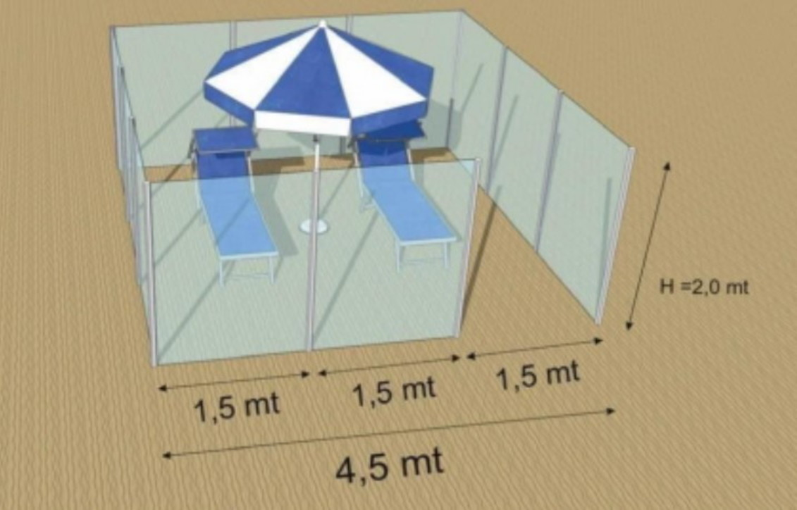 Estate col Covid-19, i box in plexiglass per le spiagge