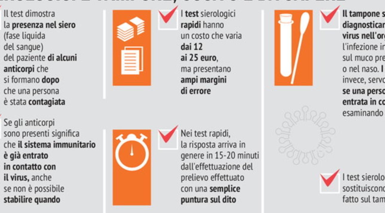 Test sierologici e tampone: tutto quello che c'è da sapere