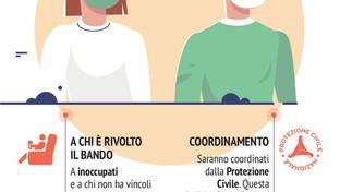 Assistenti civici: quale sarà il loro ruolo e a chi è rivolto il bando