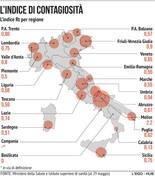 Coronavirus: l'indice di contagiosità per Regione