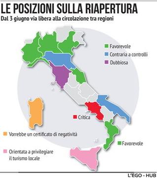 Apertura del 3 giugno, le posizioni diverse delle Regioni