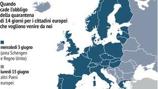3 giugno, l'Italia riapre anche verso l'Europa