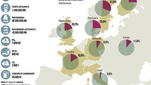 Lo smart working in Europa