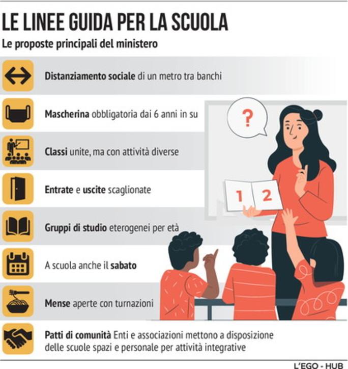 Ritorno a scuola, le linee guide del ministero - Foto Tgcom24