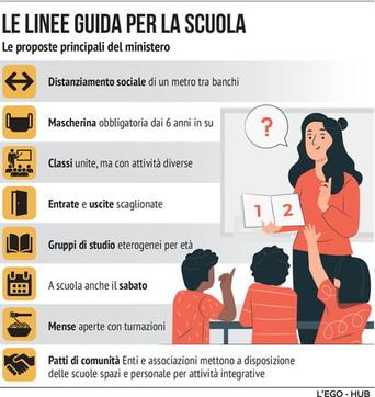 Ritorno a scuola, le linee guide del ministero